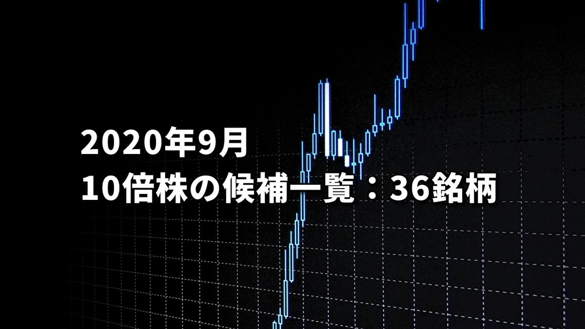 楽天証券でスクリーニングした10倍株の予想候補一覧(2020年9月時点)を共有します。