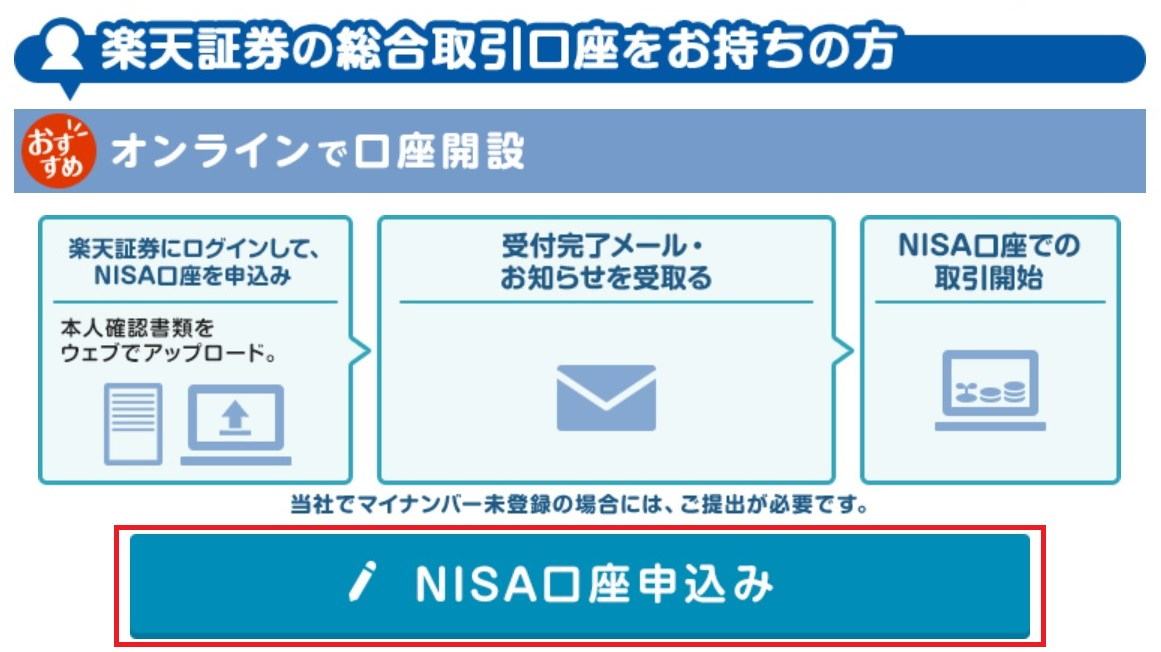 株初心者が楽天証券でNISA口座を開設する方法を解説します